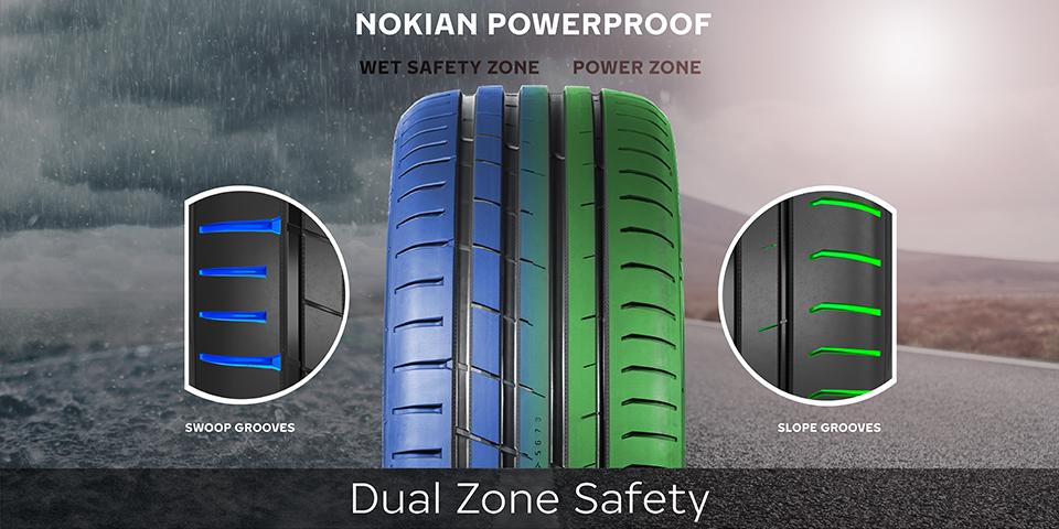 Bieżnik opony Nokian Powerproof