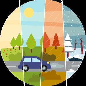 opony do jazdy w klimacie umiarkowanym