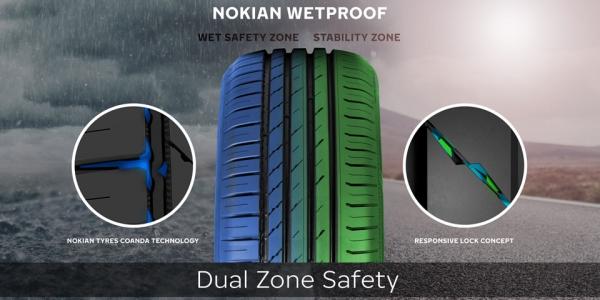 Technologia Dual Zone Safety w oponie Nokian Wetproof