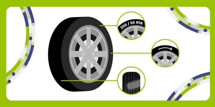 Trzy najważniejsze rzeczy, które warto sprawdzić, aby uniknąć konieczności ponownej kontroli pojazdu.